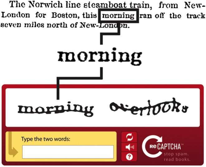 Principio di funzionamento di reCAPTCHA